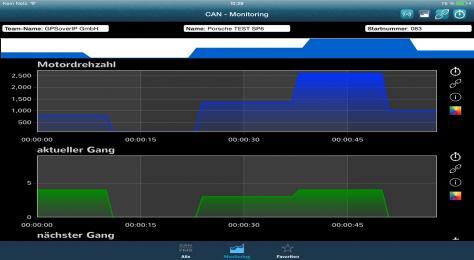 gpsoverip zeigt zum 5 vln rennen 2014 neue racing app mit can monitoring telematik markt. Black Bedroom Furniture Sets. Home Design Ideas