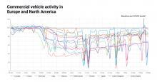 Data%20Initiative%20Image Gemeinsames Dashboard von Webfleet und Geotab: Wie wirkt sich COVID-19 auf Flottenbewegungen aus?